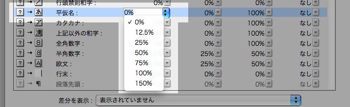 「100%」を指定します。 「100%」はひと文字分という意味です。